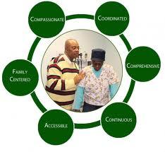 Medical home health care model