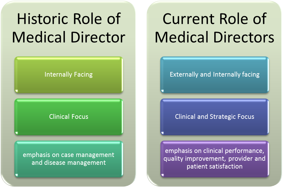 Stretching Medical Directors