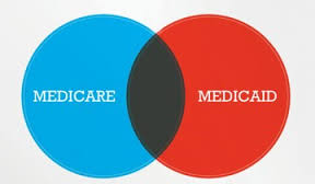 Medicare Versus Medicaid