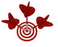 3 Pronged Approach to Organizational Analysis