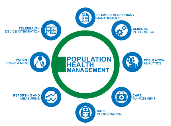 evolution of community and public health The public health community must approach the definition and assessment of public health risks without ideological blinders and bring to bear the best of science on the resolution of public health problems.