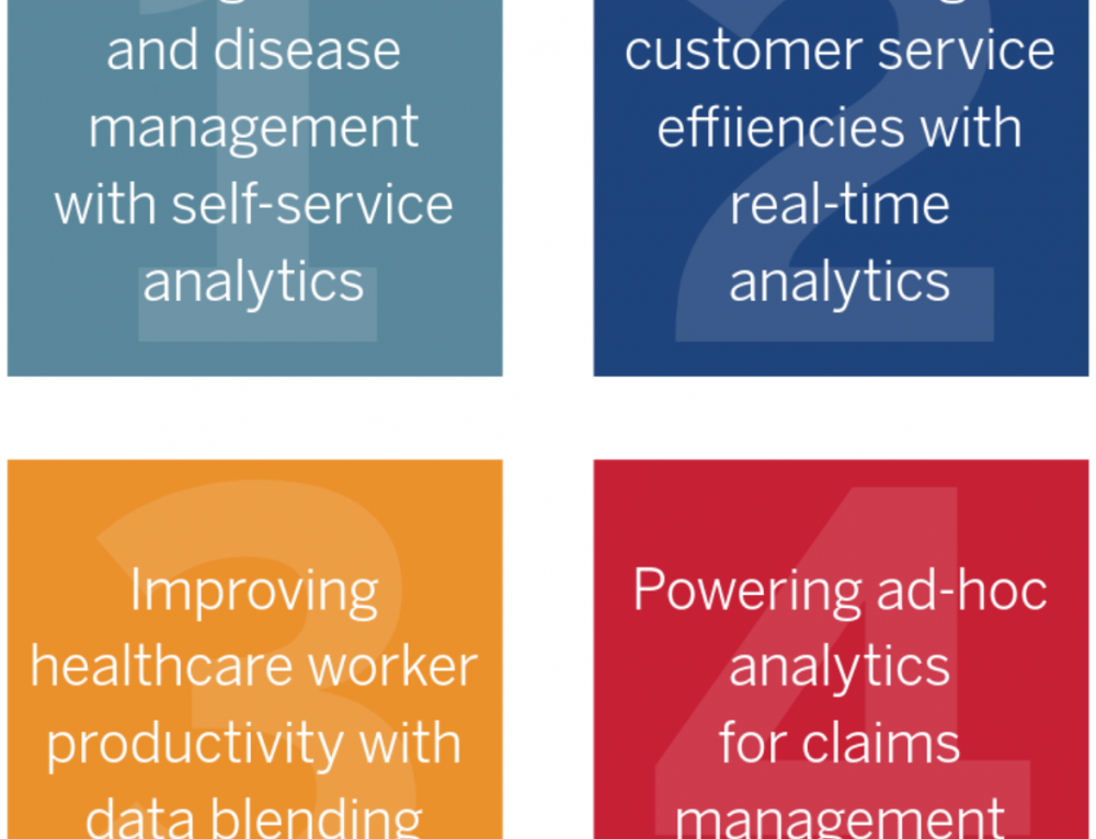 Healthcare Payer Operations Improve With More Data